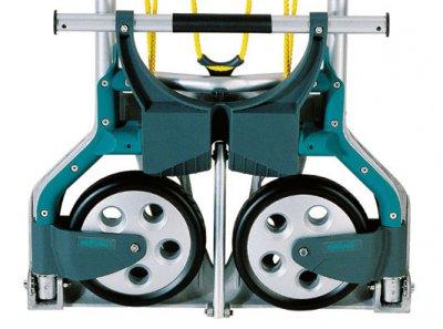 Использование колес и колесных опор в промышленности