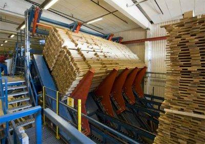 Актуальные технологии обработки деревозаготовок